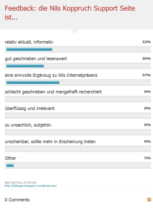 Abstimmungsergebnisse